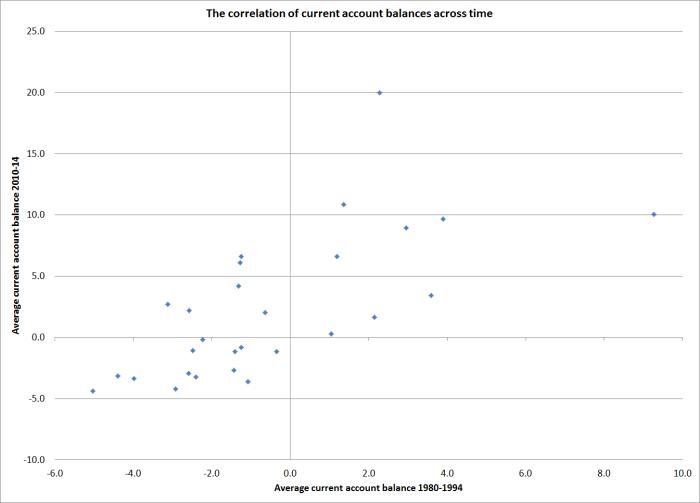 cab correlation