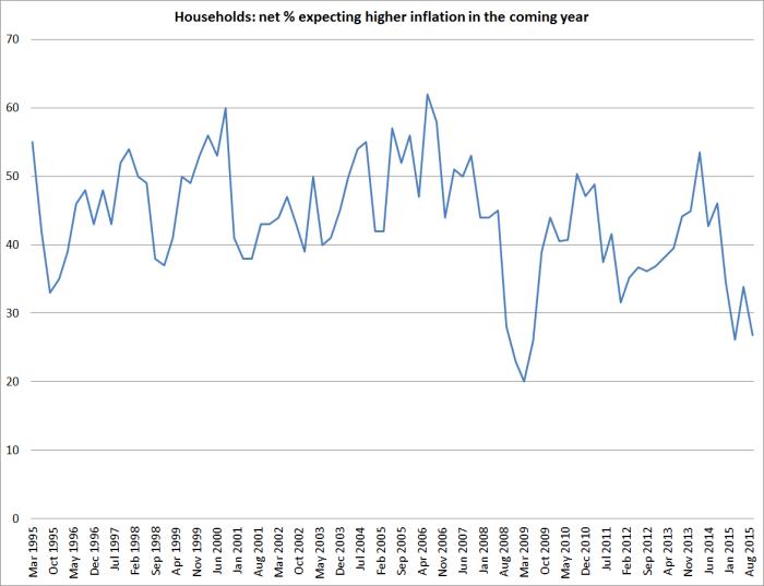 households higher