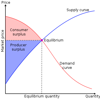 surpluses.png