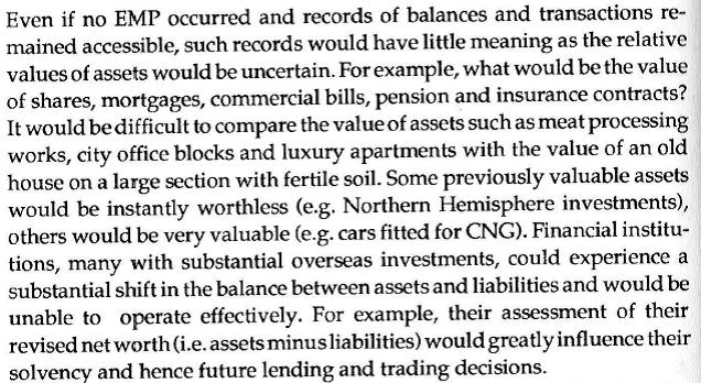 asset values