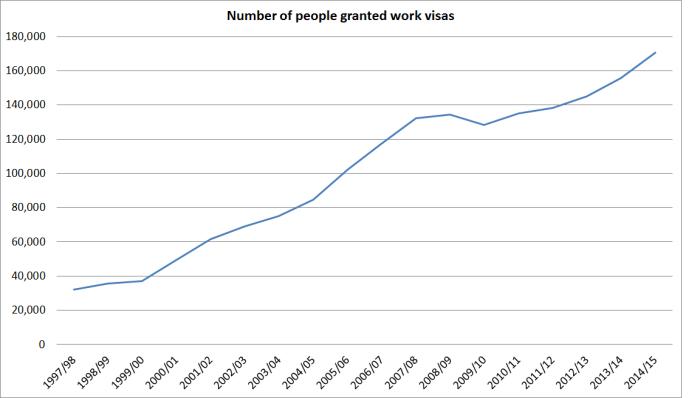 work visas.png