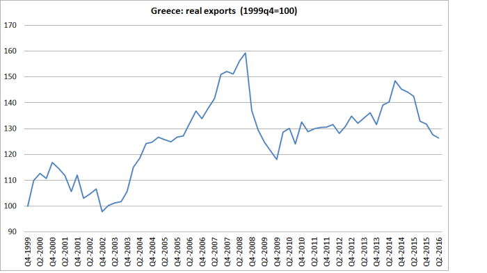 greece-exports