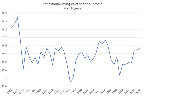 net national savings.png