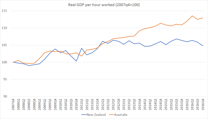 real gdp phw dec 16 release