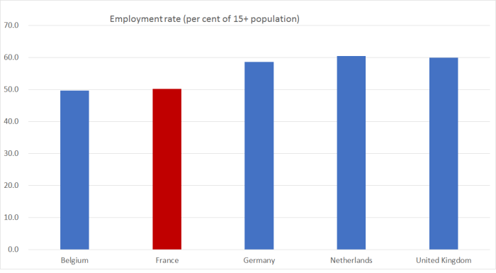 employment rates fr.png