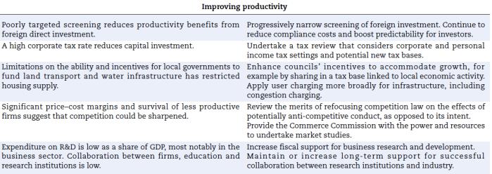 OECD recs