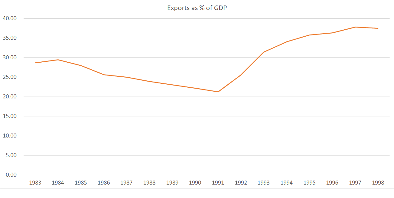 exports finland