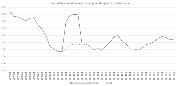 NT ex govt charges and tobacco oct 17