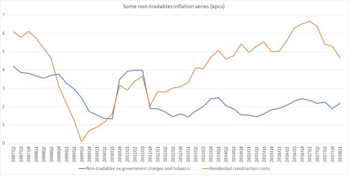 NT inflation bits