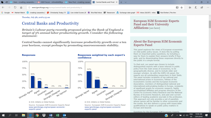 IGM productivity