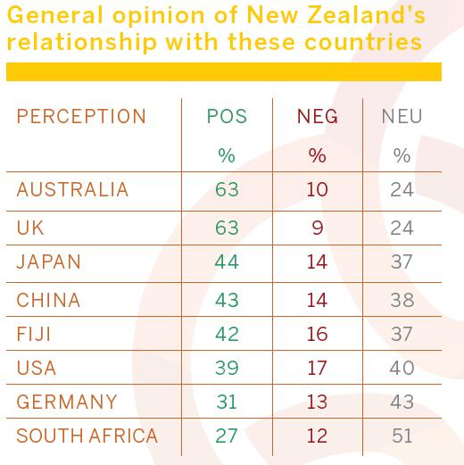 china survey 1