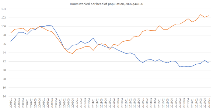 hours worked per head
