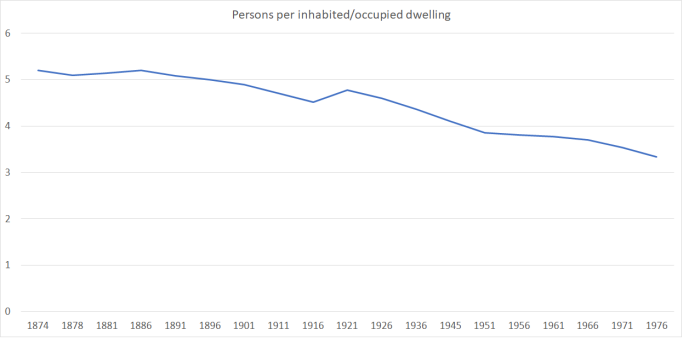 person per dwelling.png