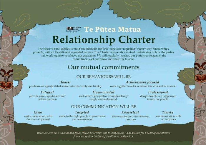 RBNZ-Relationships-Charter