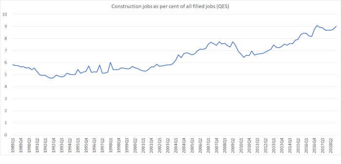 construction jobs.png