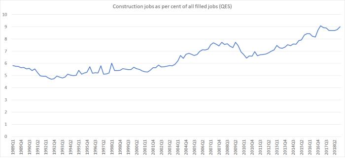construction jobs.png