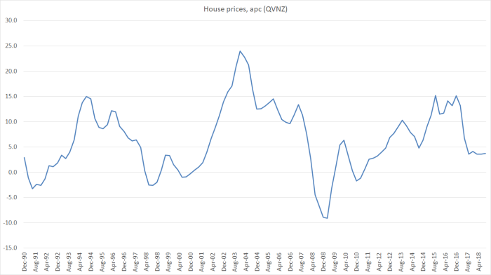 house prices jan 19