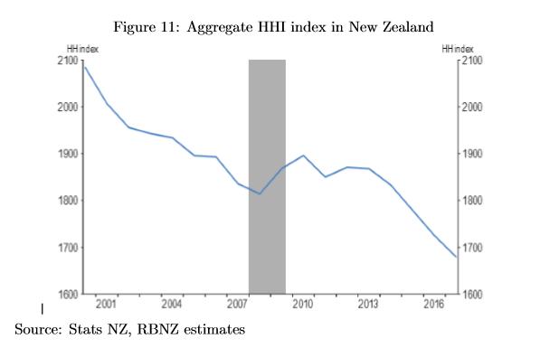 HH index