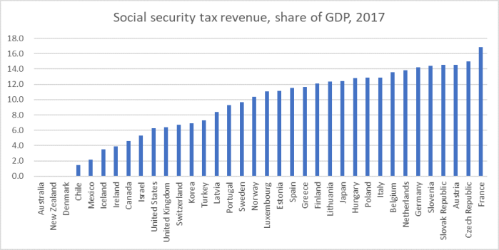 soc security taxes.png