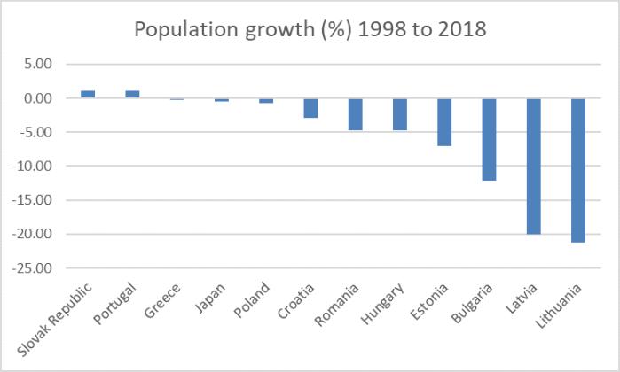 population falls.png