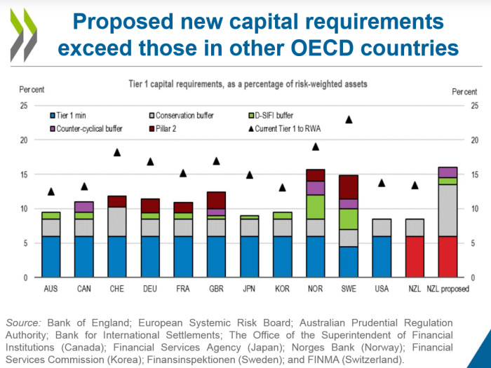 OECD capital.png