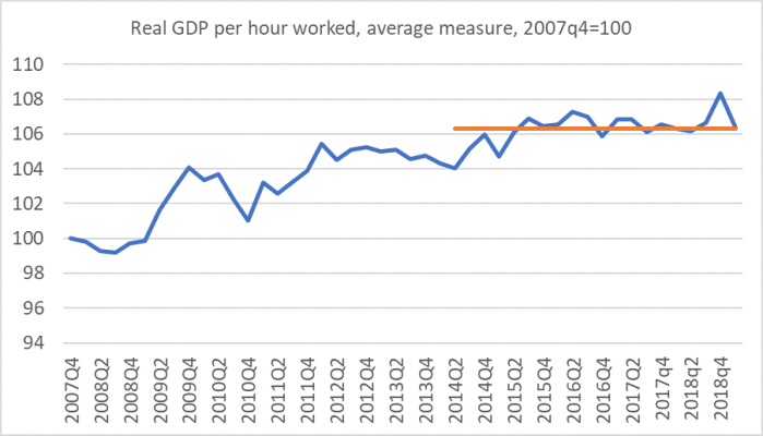 GDP phw mar 19