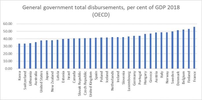 gen govt 2018.png