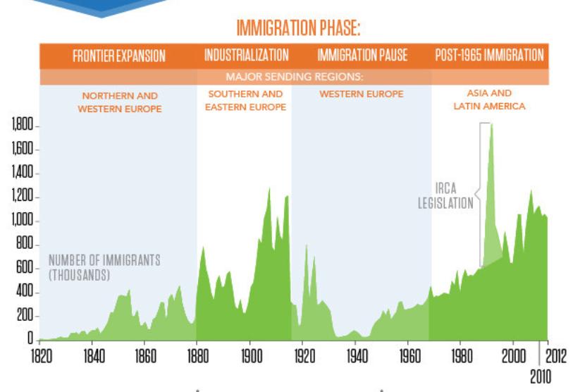US migration.png
