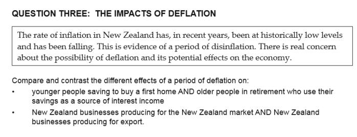 deflation NCEA