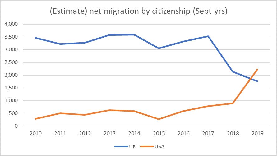trump migration.png