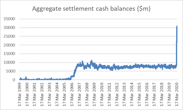sett cash apr 2020