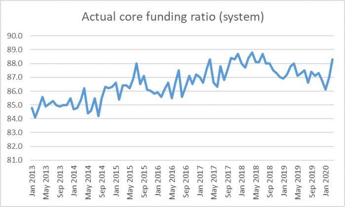 CFR data