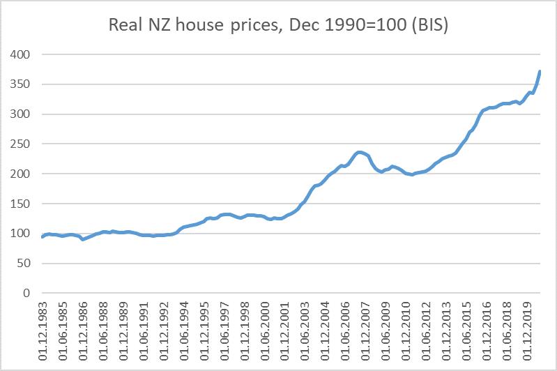 house prices aug 21